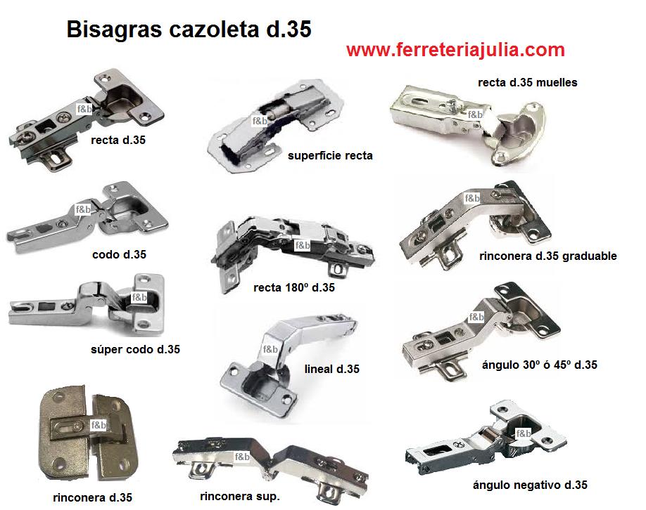 Bisagra superficie 314 ferreter a juli - Tipos de bisagras para puertas ...